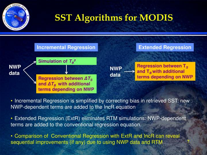SST Algorithms for MODIS