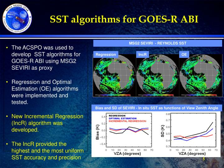 SST algorithms for GOES-R ABI