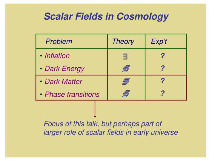 Scalar Fields in Cosmology