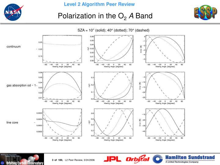 Polarization in the o 2 a band