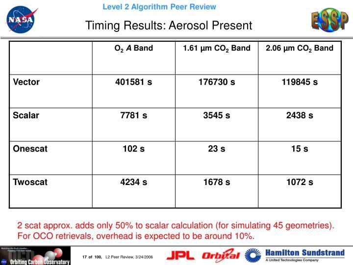Timing Results: Aerosol Present