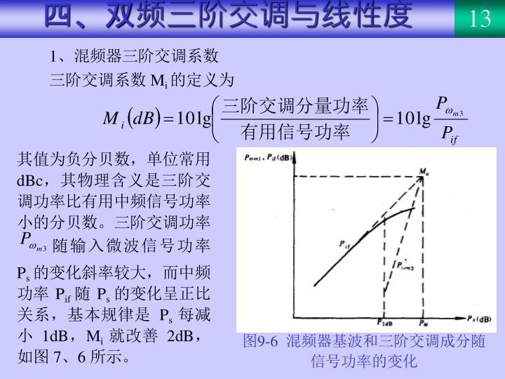 四、双频三阶交调与线性度
