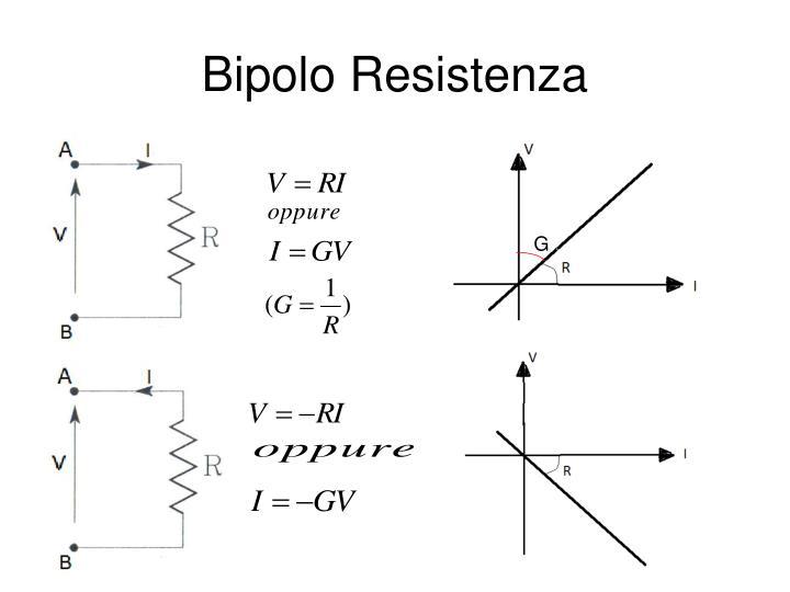 Bipolo Resistenza