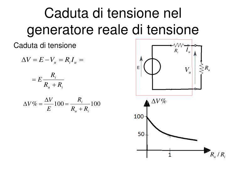 Caduta di tensione nel generatore reale di tensione