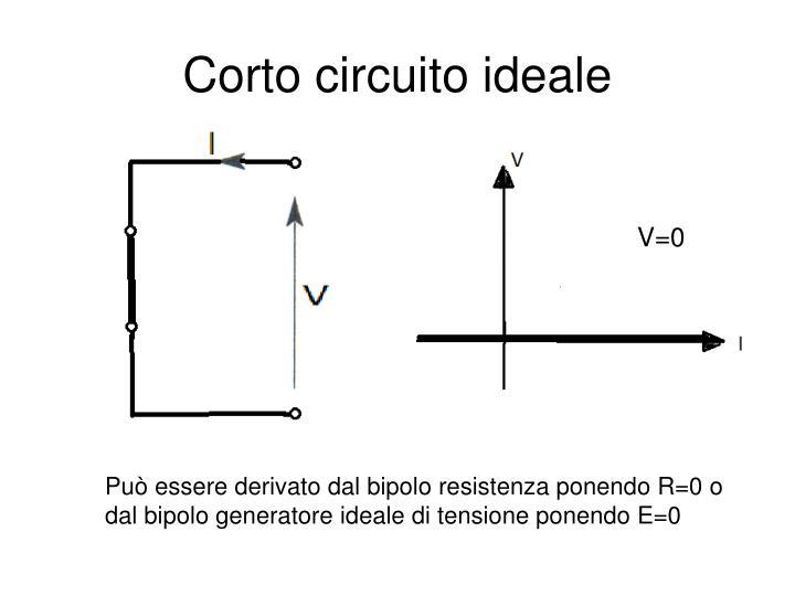 Corto circuito ideale