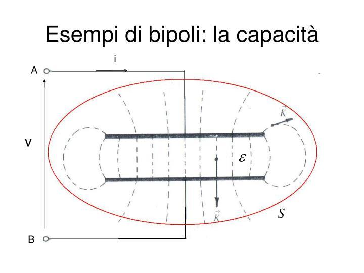Esempi di bipoli: la capacità
