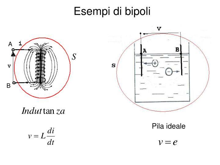 Esempi di bipoli
