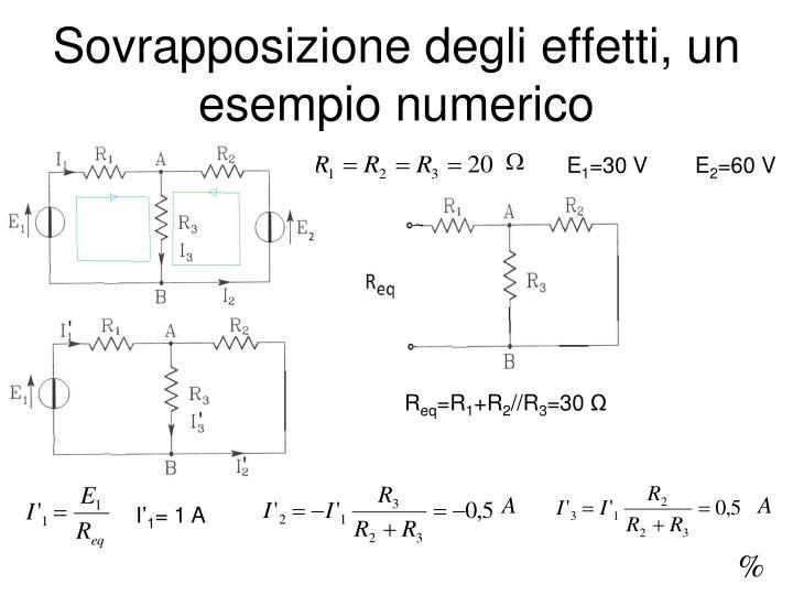 Sovrapposizione degli effetti, un esempio numerico