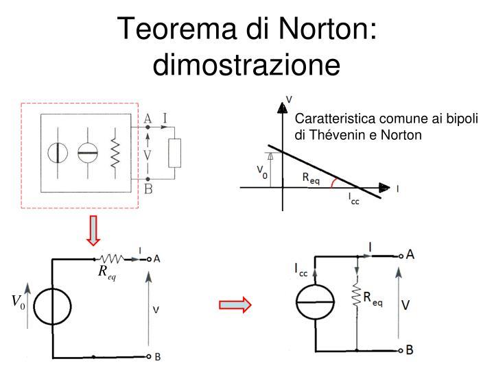 Teorema di Norton: dimostrazione