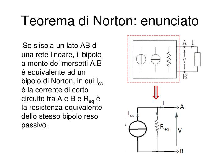 Teorema di Norton: enunciato