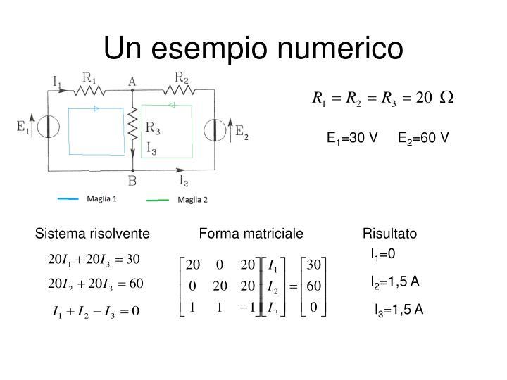 Un esempio numerico