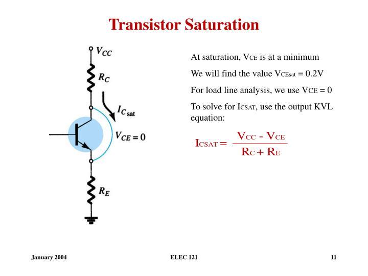 Transistor Saturation