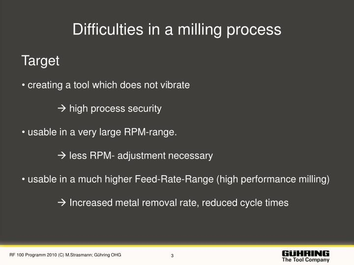 Difficulties in a milling process1