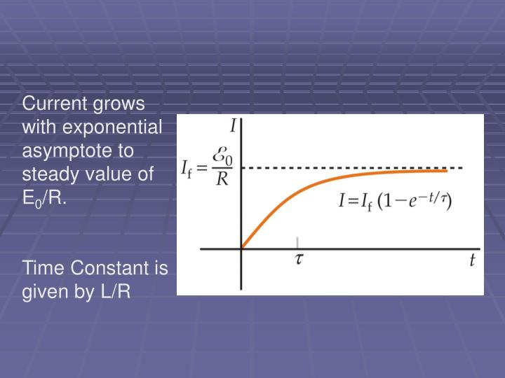 Current grows with exponential asymptote to steady value of E