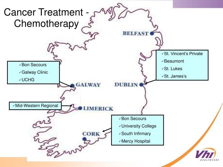 Cancer Treatment -Chemotherapy