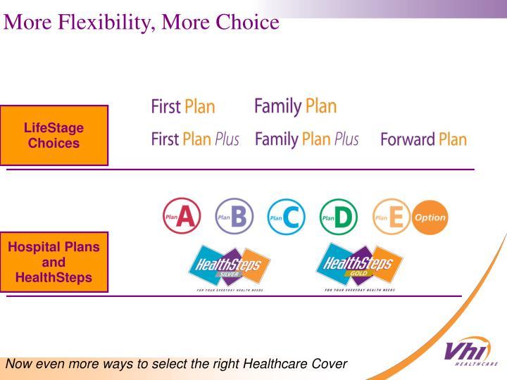 More Flexibility, More Choice