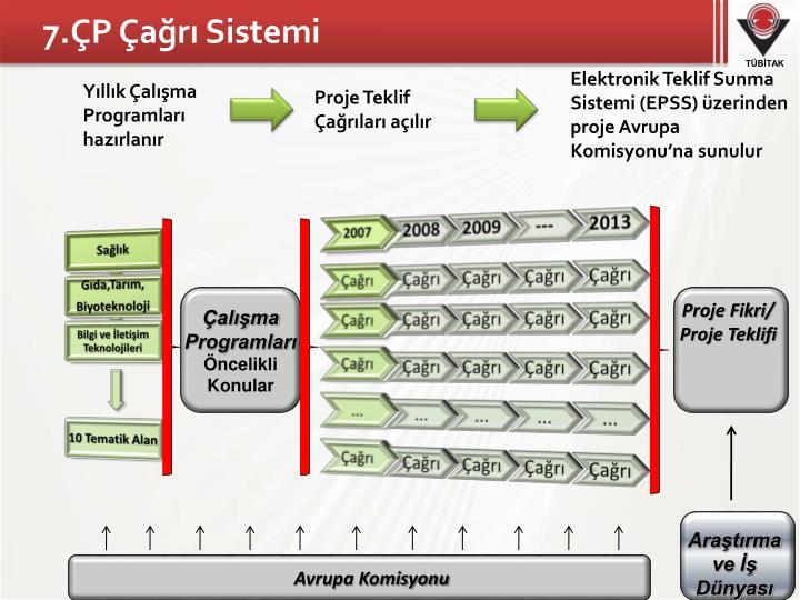 7.ÇP Çağrı Sistemi