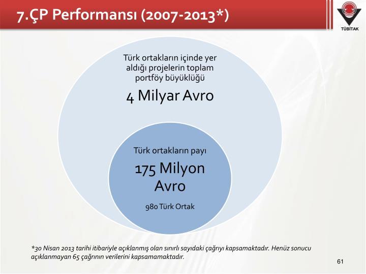 7.ÇP Performansı (2007-2013*)