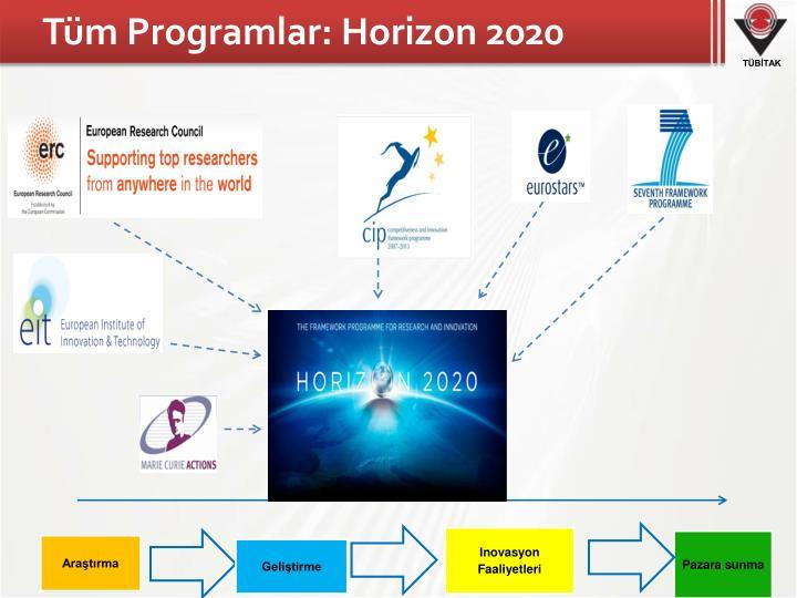 Tüm Programlar: Horizon