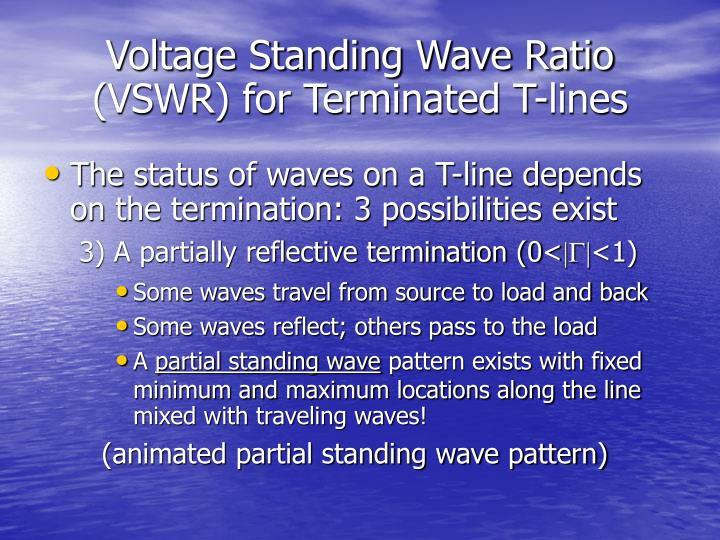 Voltage Standing Wave Ratio (VSWR) for Terminated T-lines