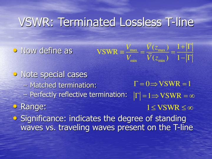 VSWR: Terminated Lossless T-line