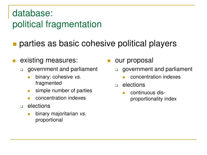 existing measures: