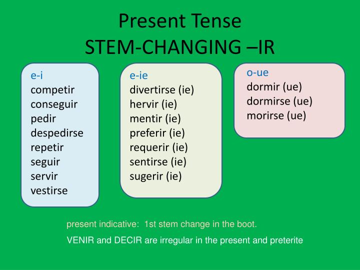 Present tense stem changing ir