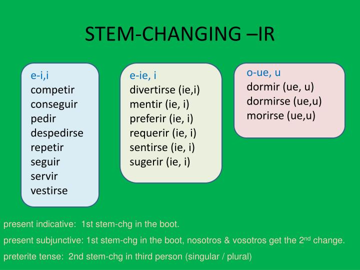 STEM-CHANGING –IR