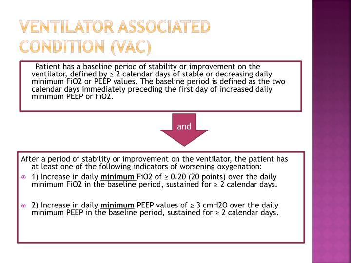 Ventilator Associated Condition (VAC)
