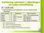 verklaring rubrieken afkortingen en codes schoollisting3
