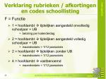 verklaring rubrieken afkortingen en codes schoollisting4