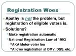 registration woes
