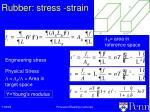 rubber stress strain