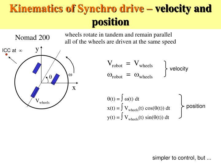 Kinematics of