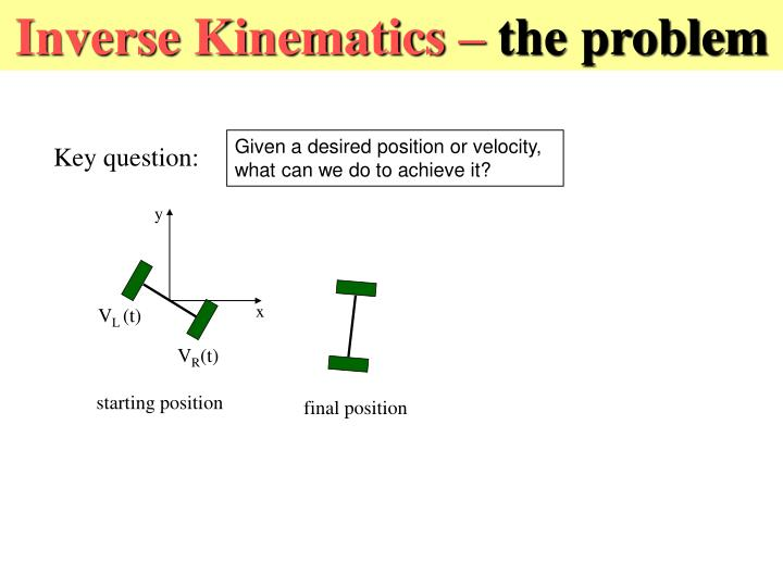 Inverse Kinematics –