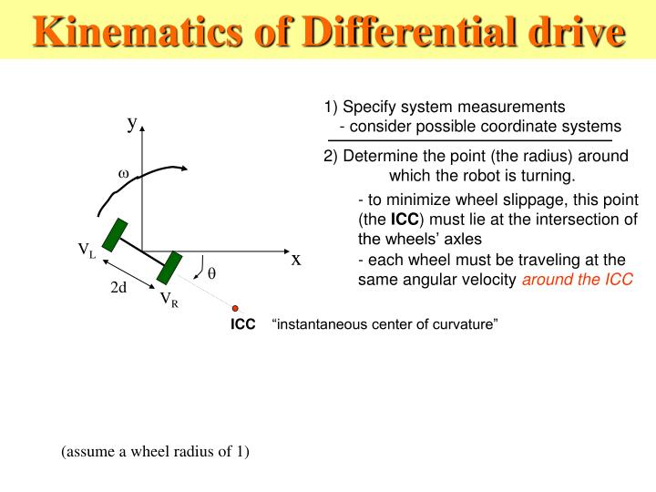 Kinematics of Differential drive