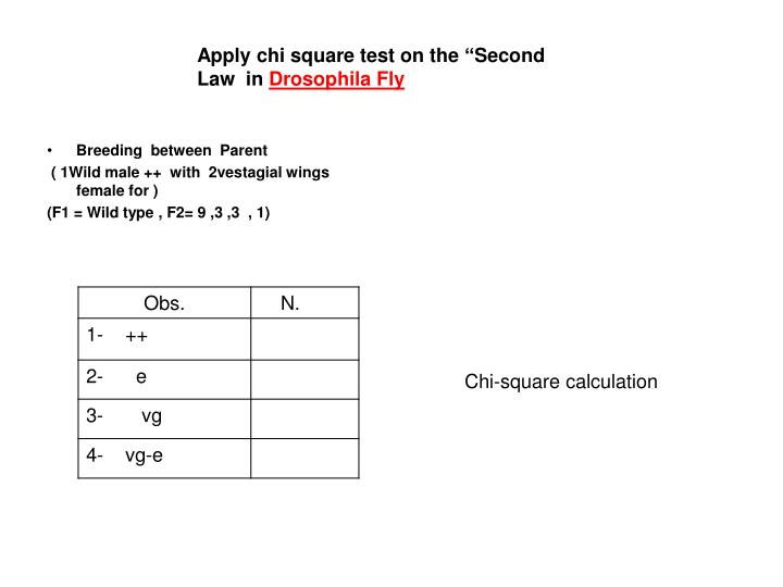 """Apply chi square test on the """"Second Law  in"""
