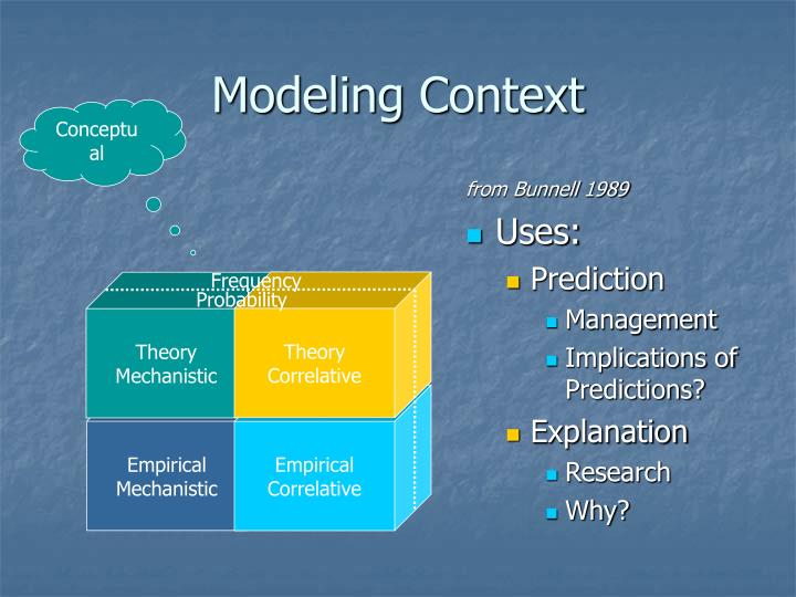 Modeling context
