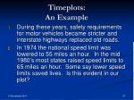 timeplots an example3