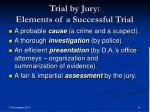 trial by jury elements of a successful trial
