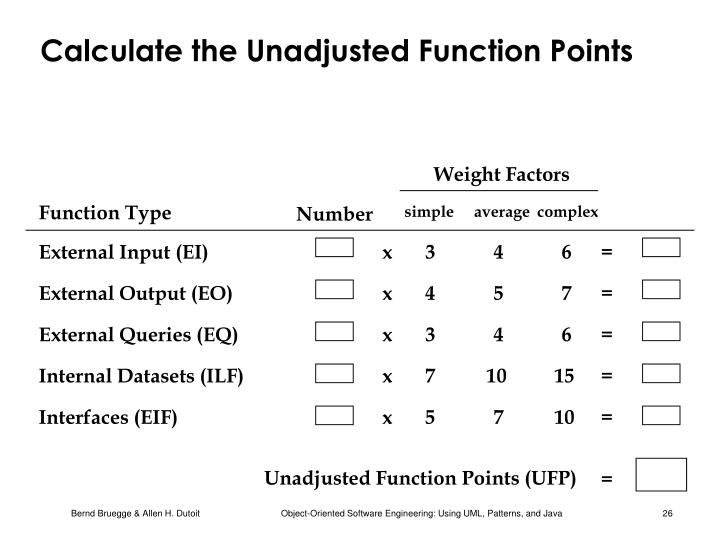 Calculate the Unadjusted Function Points
