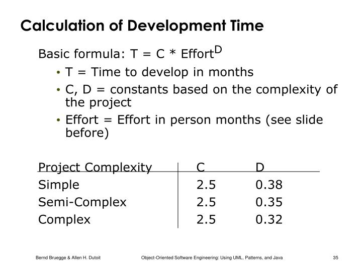 Calculation of Development Time