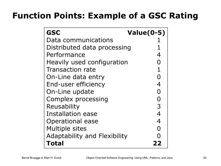 Function Points: Example of a GSC Rating