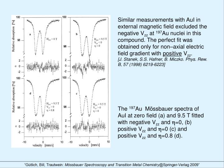 Similar measurements with AuI in external magnetic field excluded the negative V