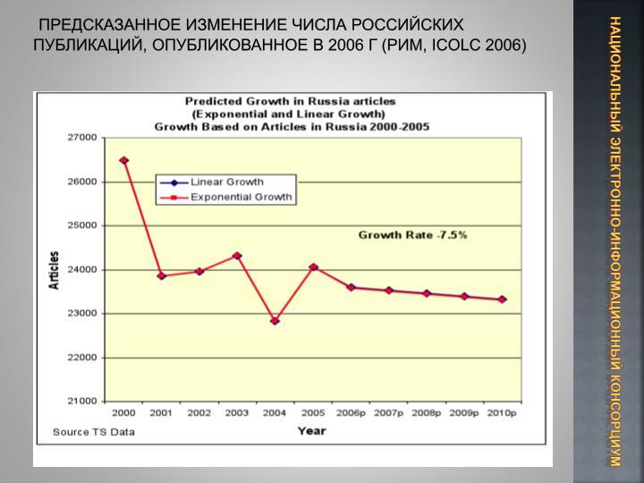 Предсказанное изменение числа российских публикаций, опубликованное в 2006 г (Рим,