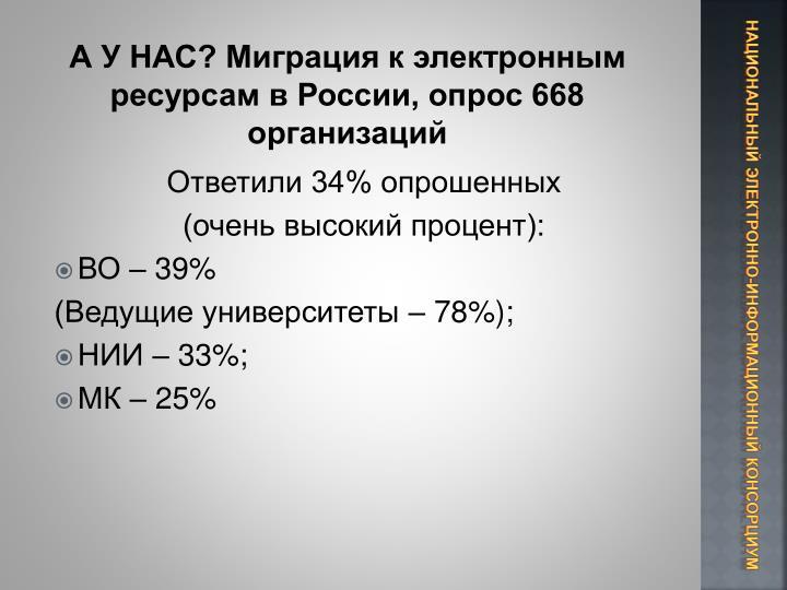 А У НАС? Миграция к электронным ресурсам в России, опрос 668 организаций