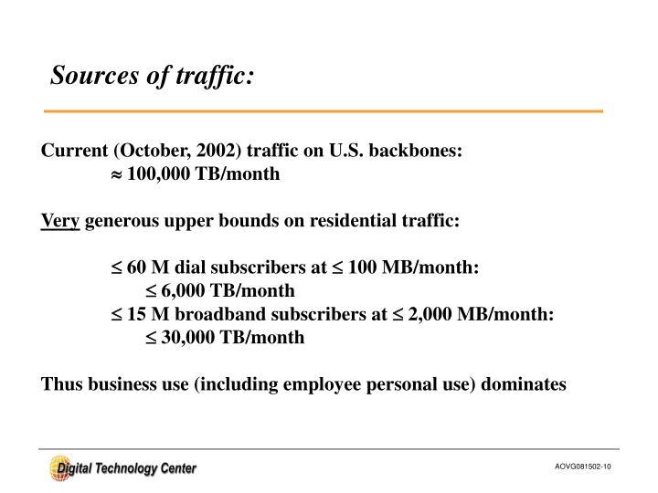 Sources of traffic: