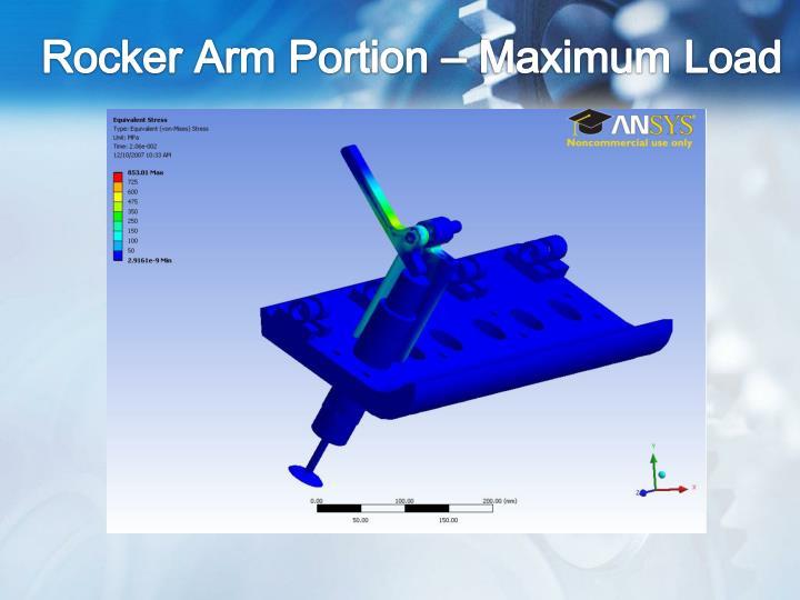 Rocker Arm Portion – Maximum Load