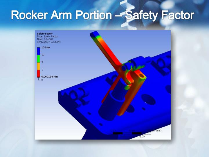 Rocker Arm Portion – Safety Factor