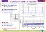 4 gig flows on g ant 1 way delay